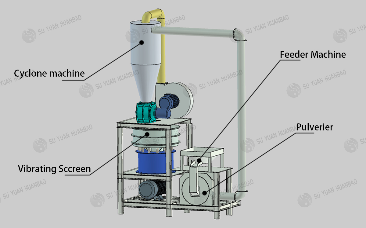 plastic milling equipment