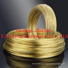 Fabricante de fio de latão
