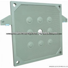 Leo Filter Membrane Filter Plat,Different Types Of Filter Press Plates for Leo Filter Press Operation