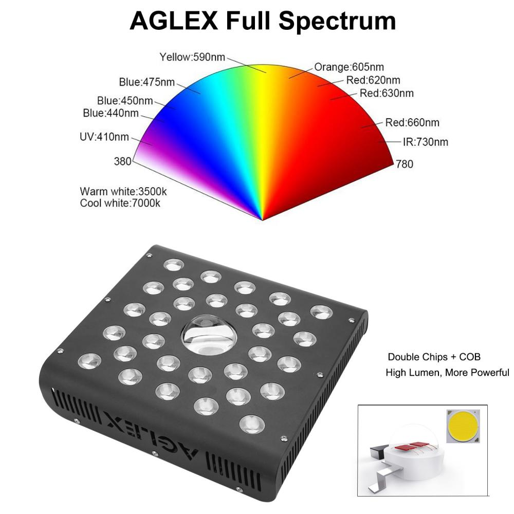 Full Spectrum Grow Light Cob
