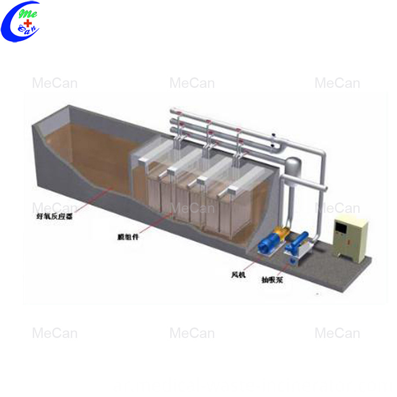 Environmental Sewage Treatment