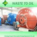 pneu pour four pétrole Inde