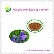 Pó de extrato de Platycodon natural de alta qualidade 100%