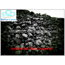 anthracite filter media price for water treatment