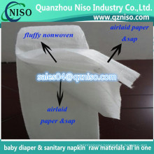 Sanitary Napkin Raw Material--Fluff Pulp + Sap Absorbent Paper