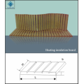 Refractory Exothermic Insulation board heat untuk casting