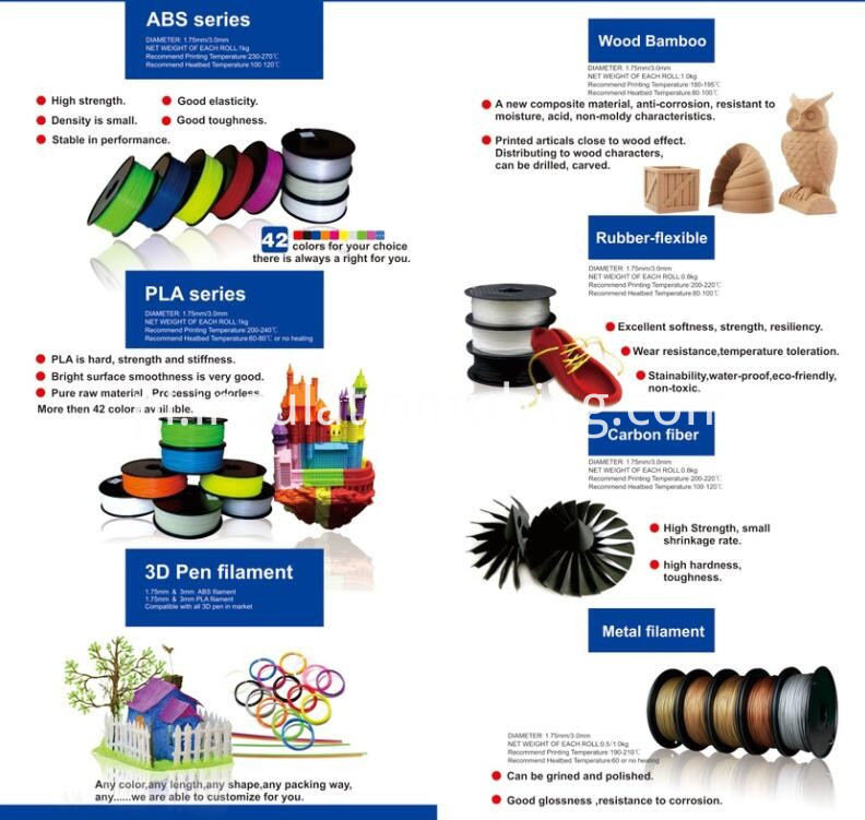3d Printer Filament Specification