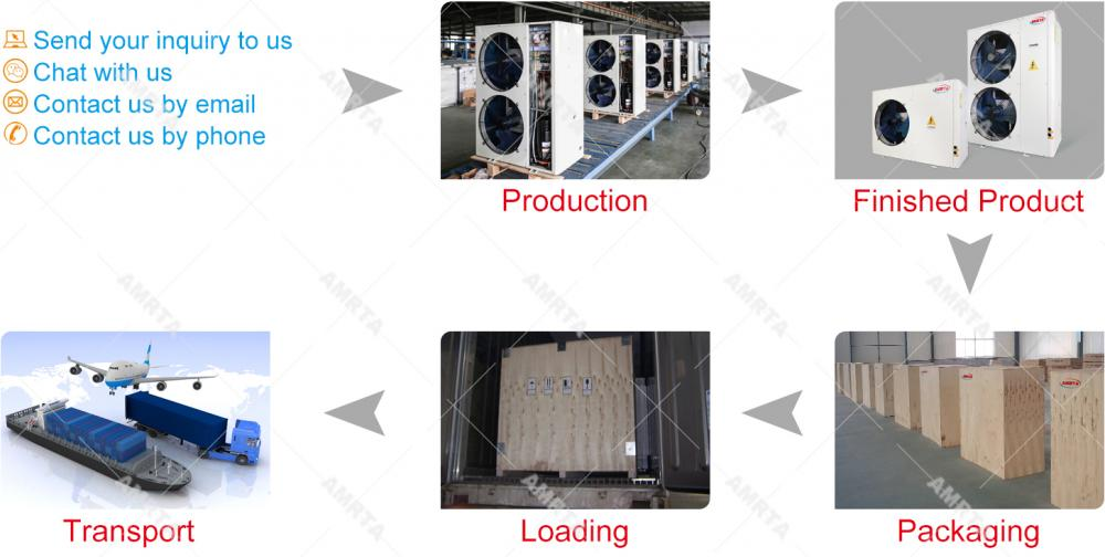 Air Source Heat Pump Unit Ordering Process