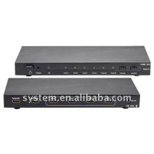 HDMI Matrix 4x2