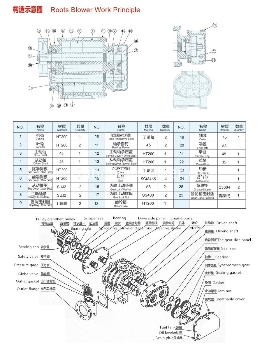 Blower Parts