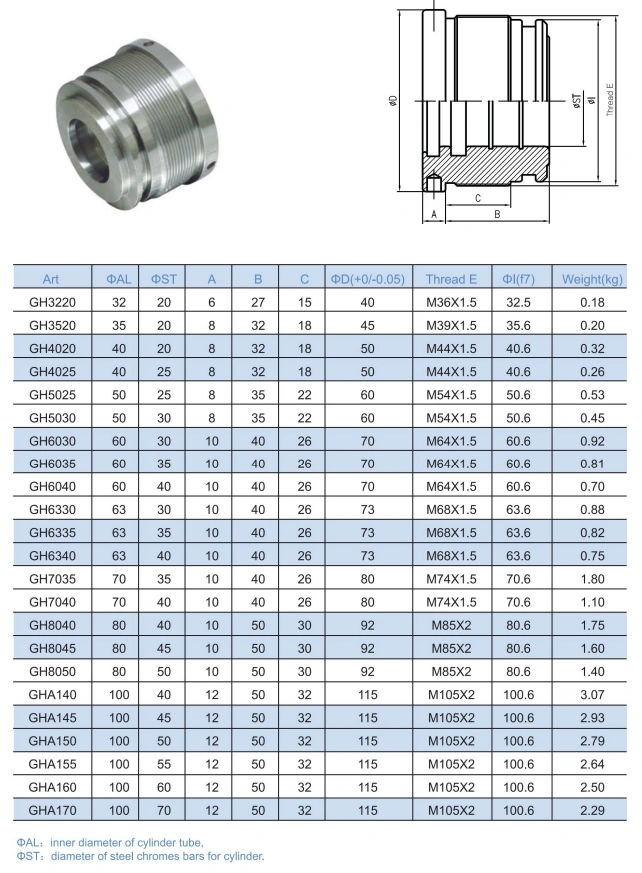 Machined-out-Thread-Parts-Head-Gland-for-Hydraulic-Cylindersm