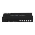 Switcher multi-visionneuse de diviseur sans couture de HDMI 4X1 Quadruple