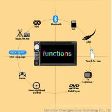 Boîte d'interface de navigation de voiture Navigation tactile améliorée, USB, audio et vidéo