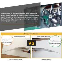 Ventilateur solaire de haute qualité