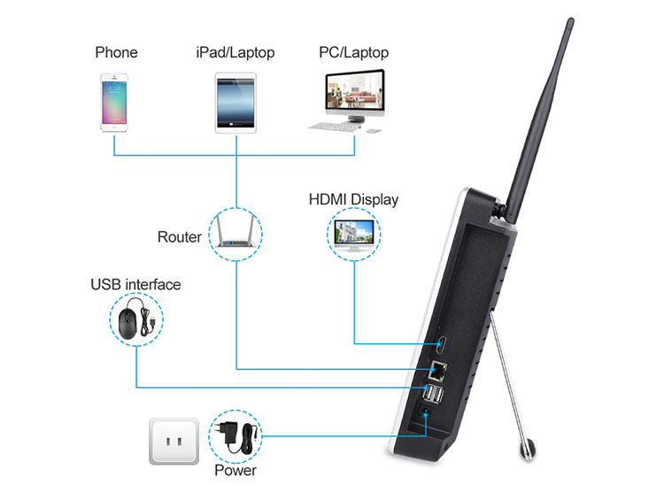 Wireless Camera Set