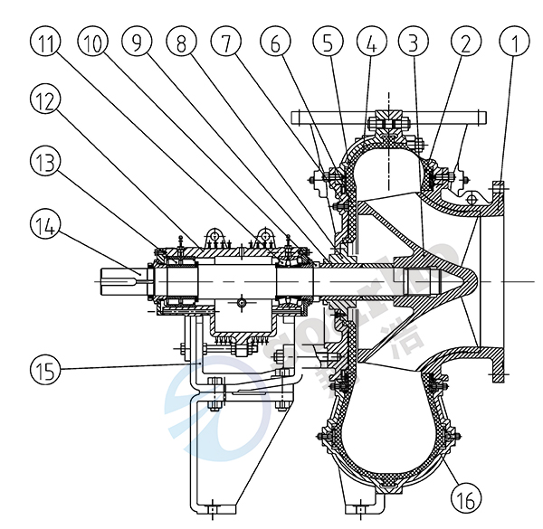 Gypsum Slurry Pump