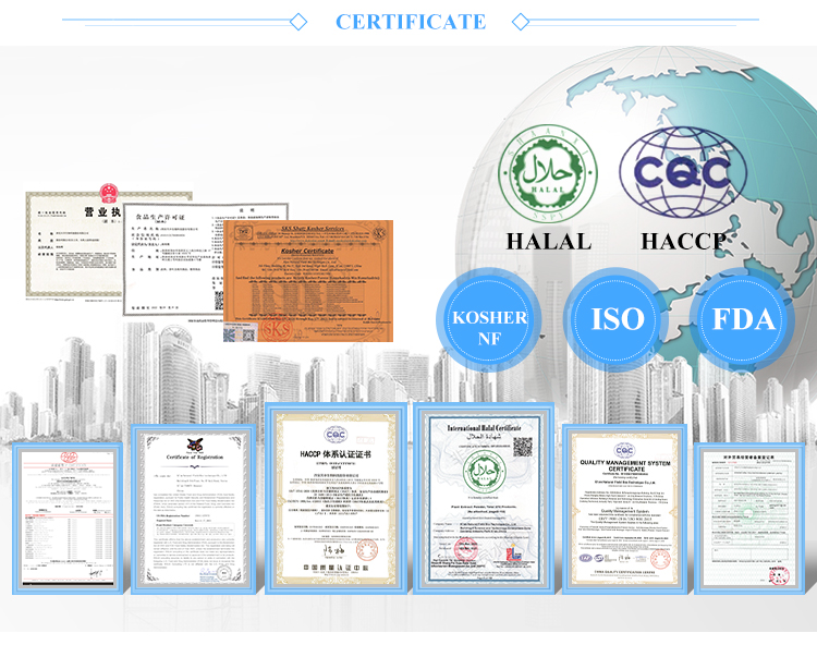 Powder Certificate