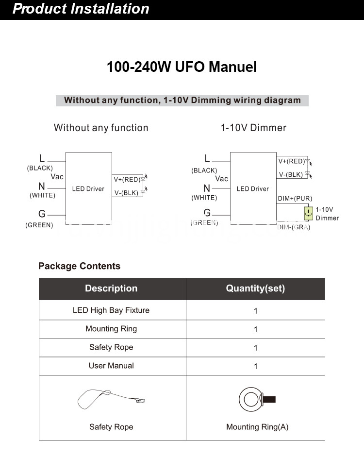 UFO LED High Bay Light Installation _ 12