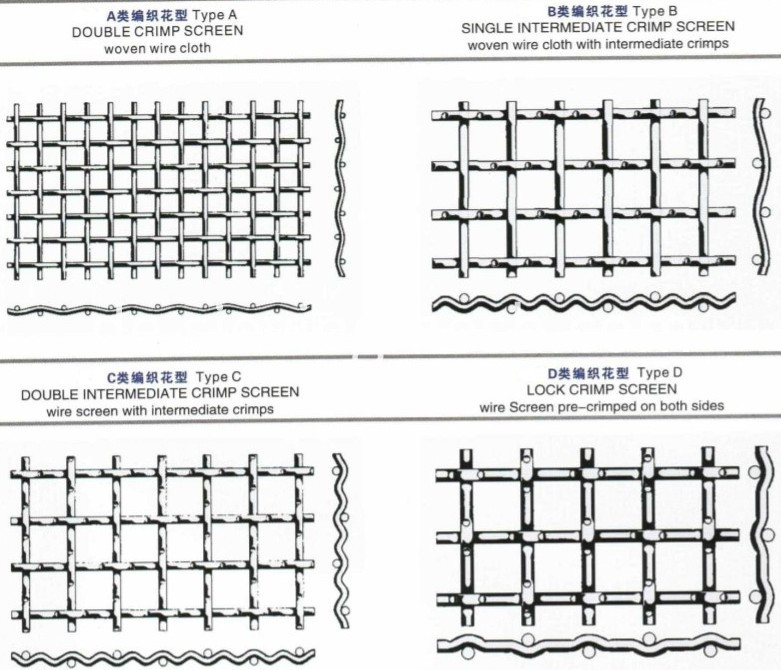 Stainless-Stee-Crimped-Wire-Mesh-1