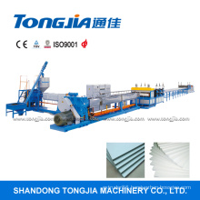 Extrusion Polystyrene Foam Heat Insulation (XPS) Production Line