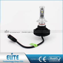 6000LM CAR LED HEADLIGHT AUTO PARTS MARKET IN GUANGZHOU