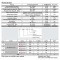 Термоусадочная одностенная трубка Черная трубка терминал soldersleeve