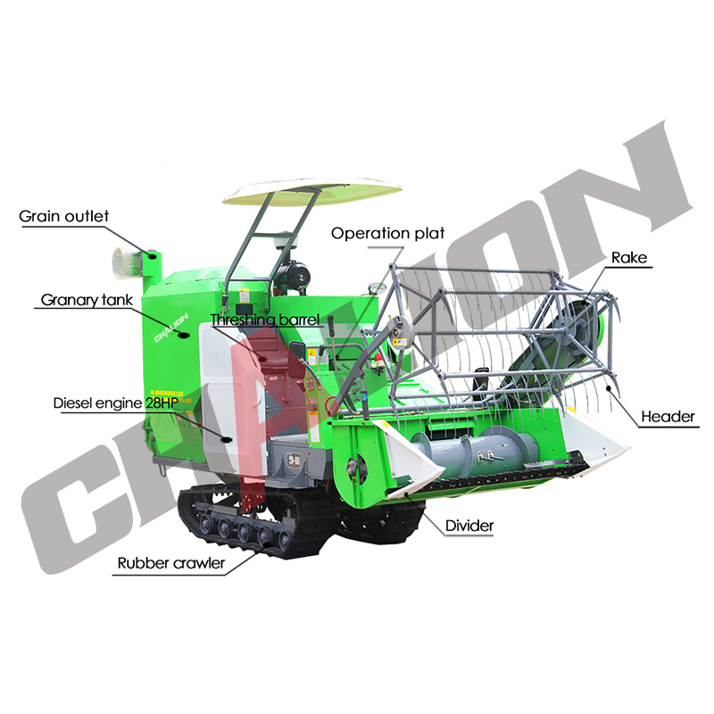 Farm Machine Paddy Rice Transplanter
