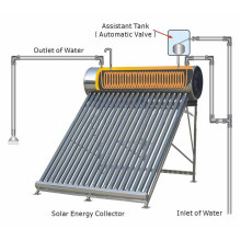Coated Galvanized Steel Copper Coil Solar Water Heater (SPHE)
