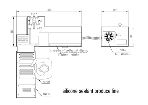 silicone sealant production overview