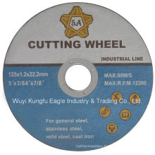 High Quality Kexin Black Abrasive Inox Cutting Disc