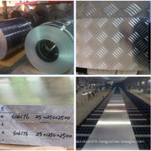 China Manufacturer Aluminium Alloy for Construction with Various Sizes