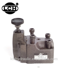 types hydraulic valves function plate
