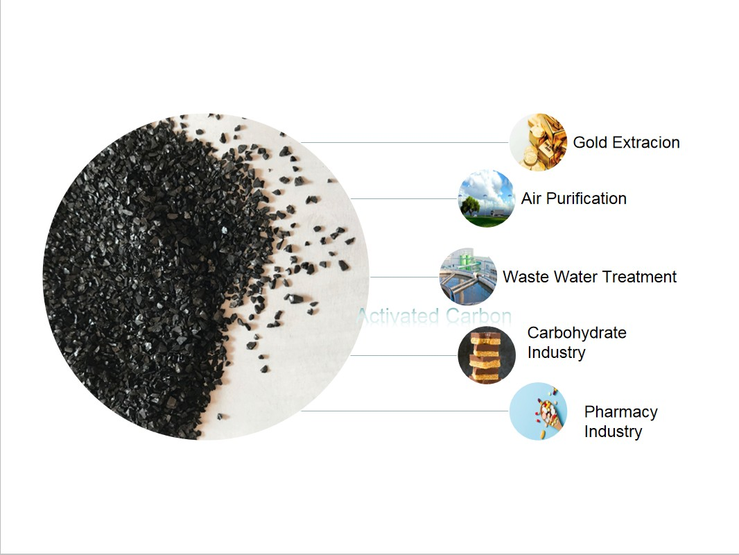 Coal Based Activated Charcoal In Carbohydrate