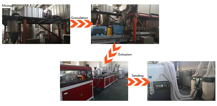 WPC Decking Production Process