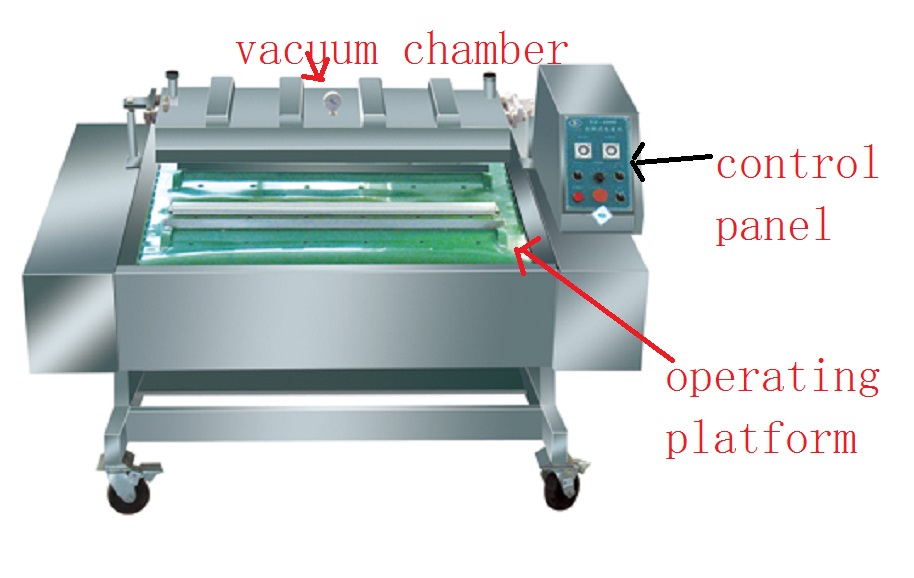 Frozen Broiler Breast With Bone Packing Machine