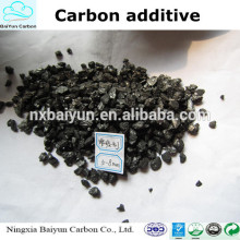 China manufacturer carbon additive with F.C99%MIN carbon raiser