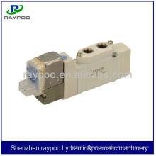 Электромагнитные клапаны ckd электромагнитные клапаны smc