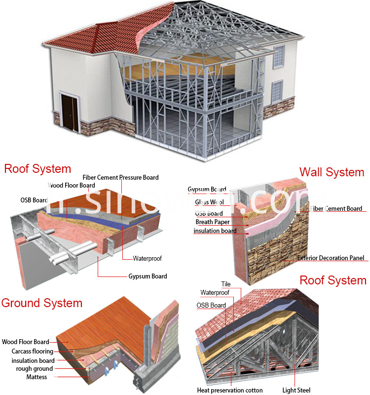 Economic Light Steel Villa For Sale In China Wall And Roof Frame