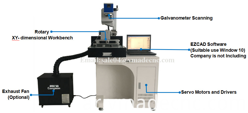 Co2 Laser Marking Machine 3