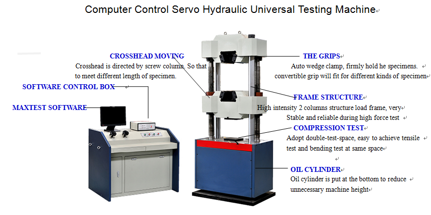 1000kn Material Tester Machine