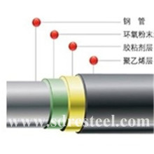 API 5L LSAW Pipe 3PE Large Diameter Steel Pipe