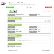 Dados de importação de óleo de rícino nas Filipinas
