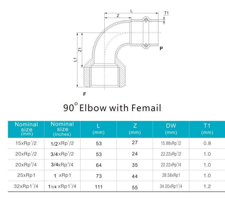 90elbow with female