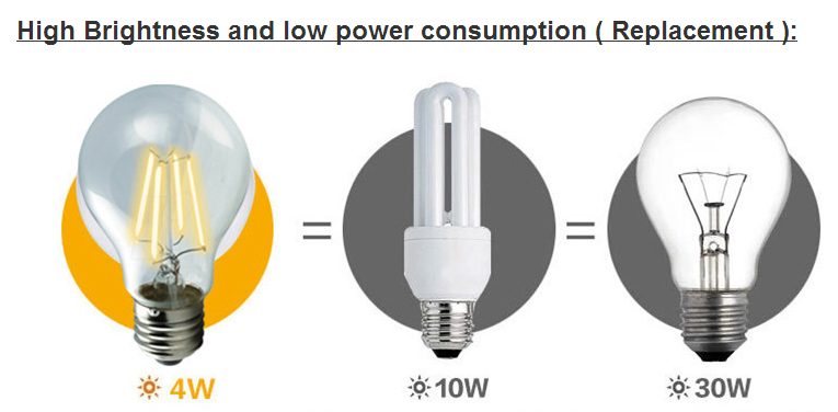 Dimmable/Non-dimmable G125 LED Filament Bulb 2W 4W 6W 8W
