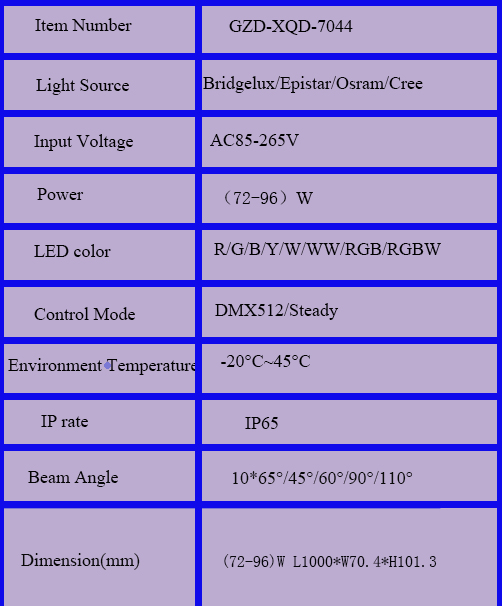 LED WALL WASHER SPECIFICATION