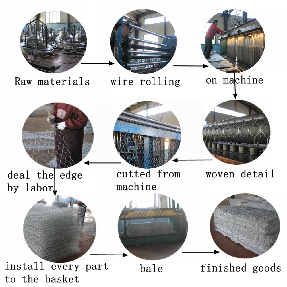 High Quality Gabion Box
