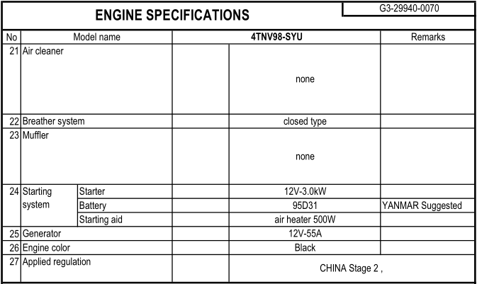 Engine Specifications Data