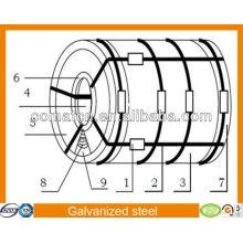Material de embalaje de acero galvanizado