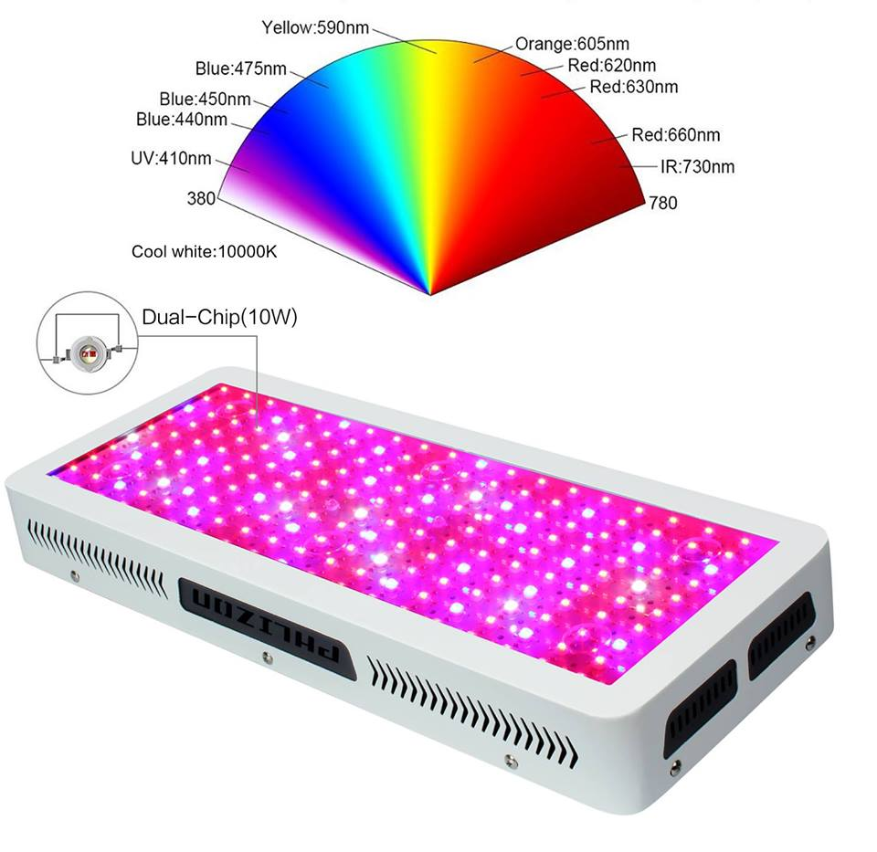 Led Grow Light 1000 Watt