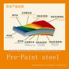 Production de bobines d'acier galvanisé pré-peint,